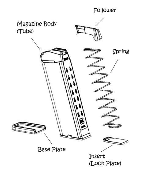 glock parts diagram glock magazine diagram muzzle