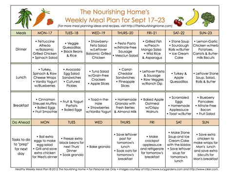 healthy home plans whole30 meal template out of darkness
