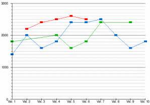 Breast Ultrasound Report Templates wikipedia graphs and charts wikipedia