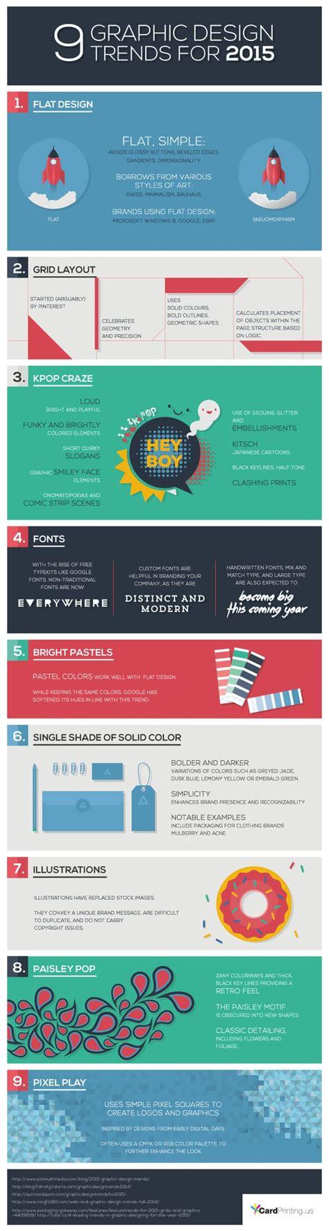 visual design management geneva 16 best infographies images on pinterest organization