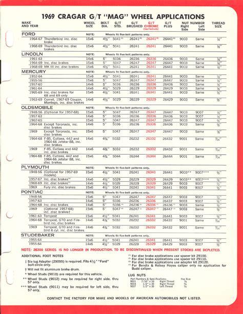 wheel fitment chart autos post