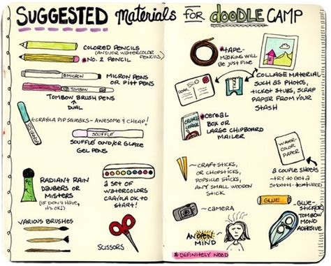 doodle ideas list 25 best images about project list notebook on