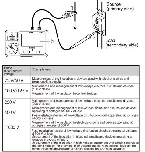 insulation tester circuit diagram megger insulation tester circuit diagram circuit and