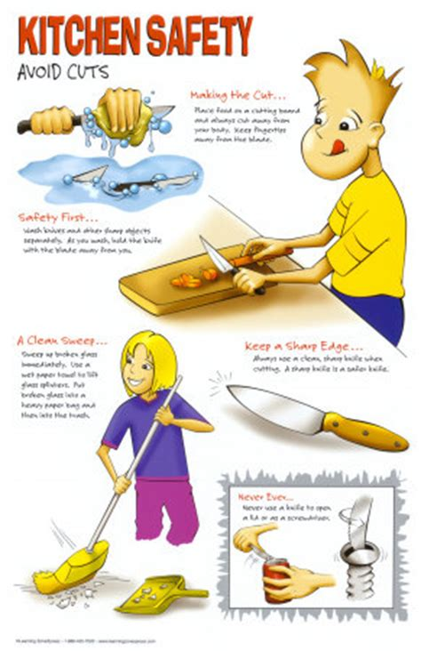 Sanitation Guidelines For The Kitchen by Facs 4 Kitchen Safety