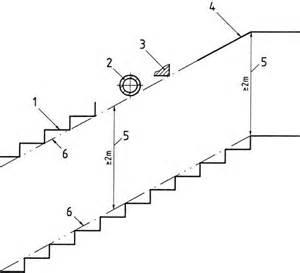 din treppe din 18065 geb 228 udetreppen neue treppen norm bm