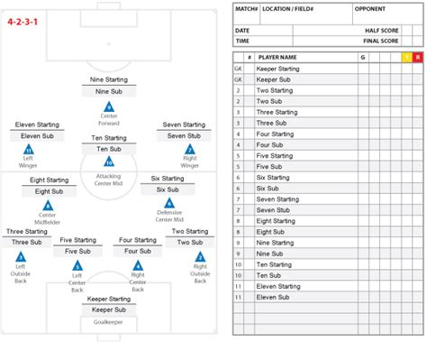 high school soccer lineup sheet 11v11 4 2 3 1 players and