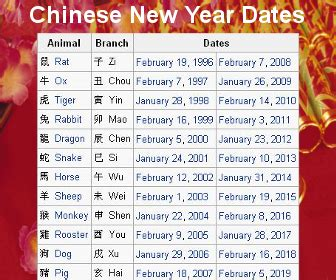 new year date range new year 2017 dates china new year 2017