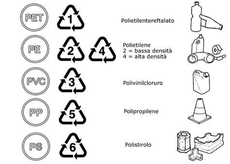 plastica per alimenti simboli midisegni it disegni da colorare per bambini