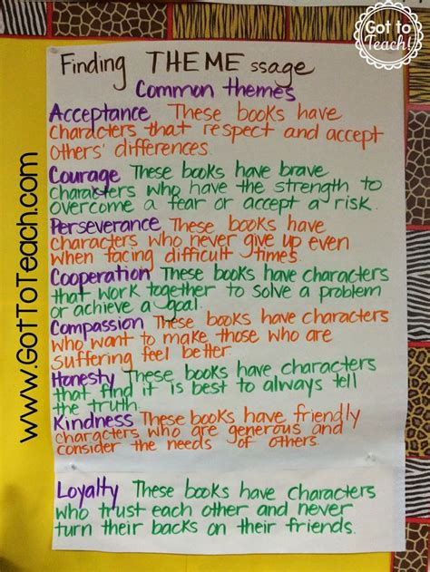 themes in literature anchor chart 17 best images about school on pinterest middle school