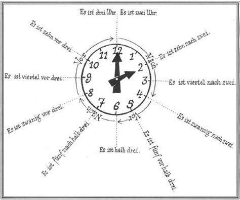 Watt Lebenslauf Auf Englisch Uhrzeit German