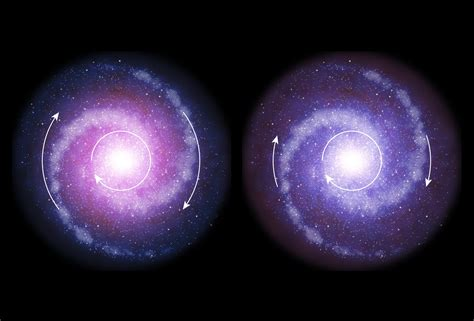 matter universe matter less influential in galaxies in early universe