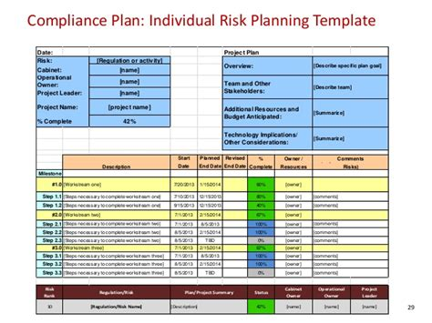 regulatory plan template regulatory plan template 28 images safety program