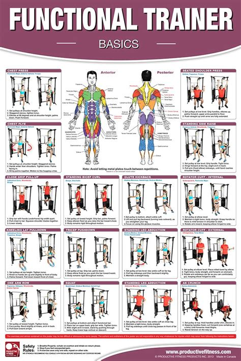 productive fitness poster series functional trainer