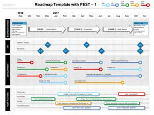 strategic roadmap template powerpoint agile project template discount bundle gt 50