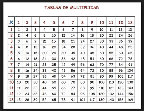 tablas de multiplicar del 1 al 10 matematicas juego c p asturias blog del primer ciclo 2 186 matem 225 ticas
