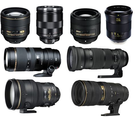 best lenses for nikon lens rumors