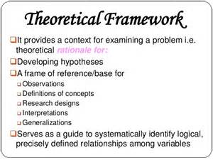 Theoretical Framework Examples Research Paper Conceptual And Theoretical Framework