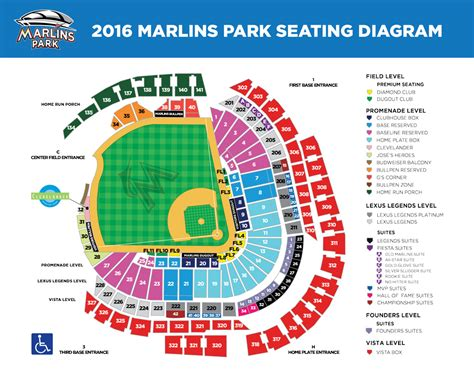 miller park seating map marlins park football seating chart marlins park miami