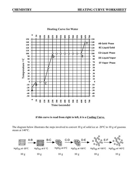 Heating Curve Worksheet Answer Key by Uncategorized Heating Curve Worksheet Answers