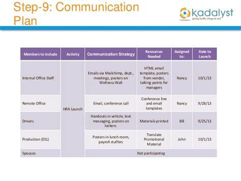 Employee Wellness: Kadalyst Health Partners