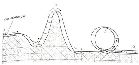roller coaster diagram physics gravity energy and acceleration kiasuparents