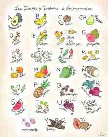 Independent Kitchen Designers Fruits And Vegetables Of Latin America Spanish Alphabet