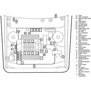 diagram fuse box for 1991 buick park avenue get free image about wiring diagram