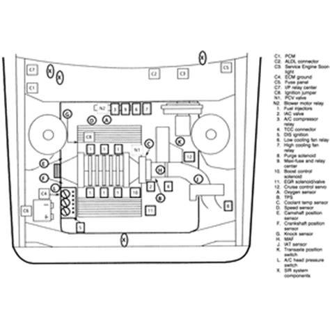 online service manuals 1989 buick lesabre electronic valve timing 1989 buick lesabre fuse block imageresizertool com