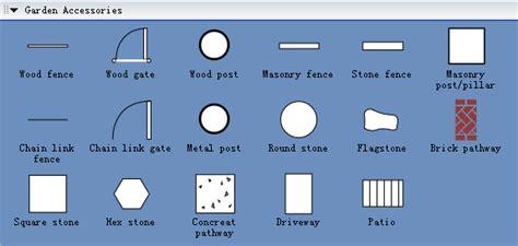 Symbols for Building Plan   Garden Accessories