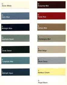 Buick Paint Codes 1965 Buick Riviera Paint Codes