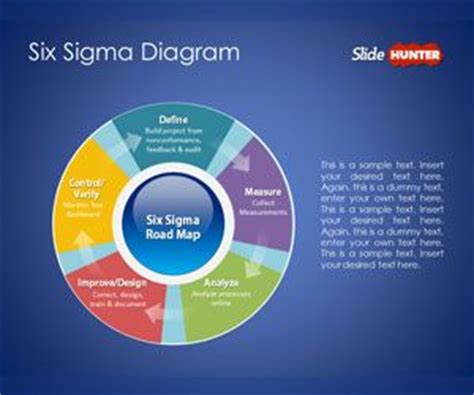 Free Six Sigma Diagram For Powerpoint Presentations Is A Six Sigma Ppt Free