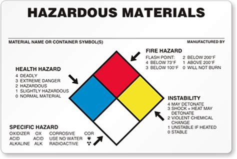 free msds label template nfpa labels stickers tags placards and signs delivery