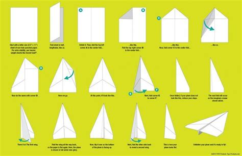 Steps For A Paper Airplane - paper airplanes science experi paper and
