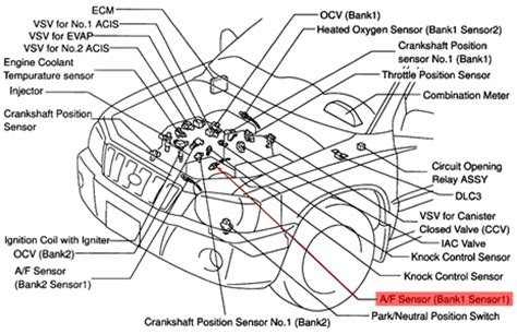 P1135 Toyota Tacoma 2002 Replaced Air Fuel Sensor On 2002 Toyota Avalon Check