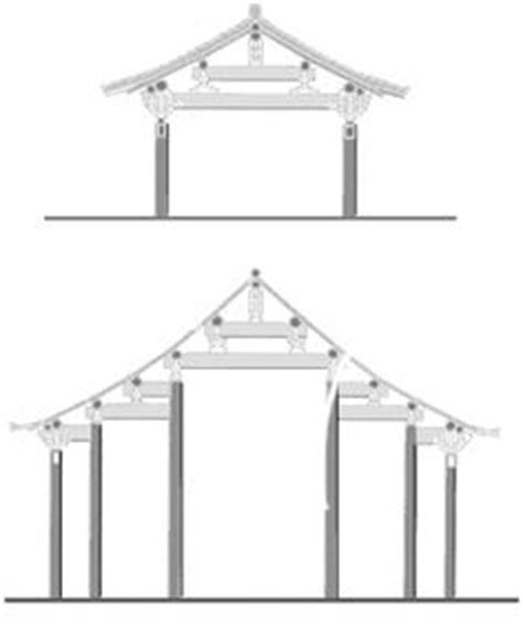 desain lu tempel chinese traditional and house on pinterest