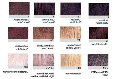 auburn hair color chart auburn hair color chart