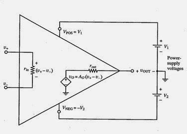 linear integrated circuits tutorial 28 images