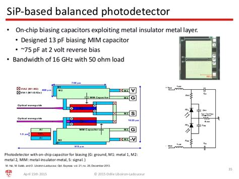 photonic integrated circuits on silicon photonic integrated circuits in silicon 28 images silicon electronic photonic integrated
