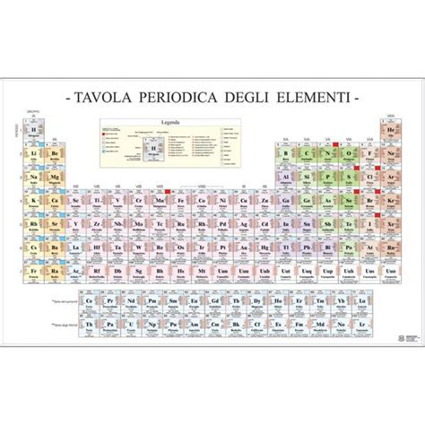 poster ufficio poster scientifico belletti 97x70 cm tavola periodica