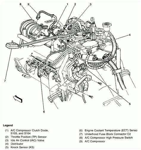 98 chevy blazer 4 3 engine diagram wiring diagram not
