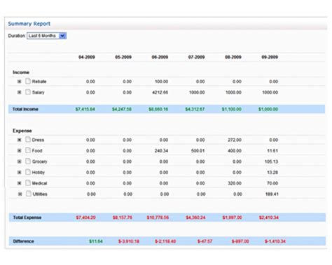 excel budget spreadsheet personal budgeting software checkbook