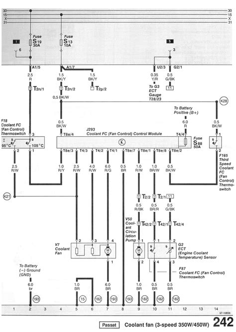 vw passat  cooling fan control module inputoutput listing