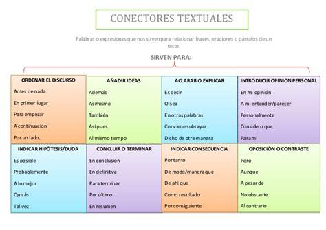 Home Signature by Esquema Conectores Textuales