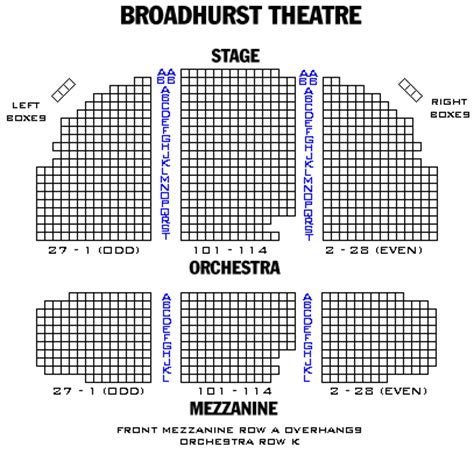 the broad stage seating chart broadhurst theatre playbill