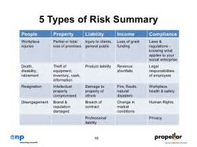 social enterprise learning toolkit risk management module