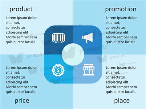 marketing template powerpoint marketing mix 4p template for powerpoint prezentr
