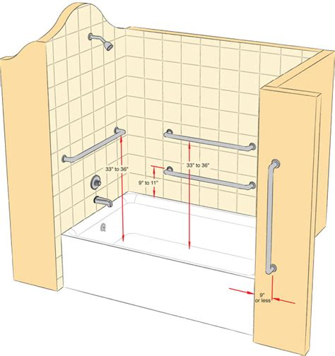 bathroom safety bars placement installing a grab bar regardless of how large or small