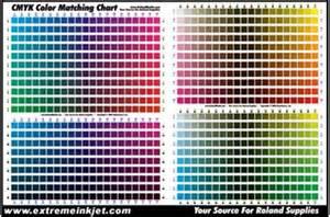 color graphics r us rgb color chart for roland sp300 sp540 xc540 sc545 sj540