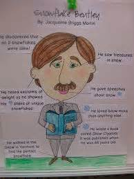 Biography Book Report Ideas For 3rd Grade by Biography Project Mrs Ritter S 3rd Grade