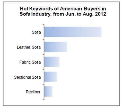outdoor furniture market size outdoor furniture market analysis outdoor furniture